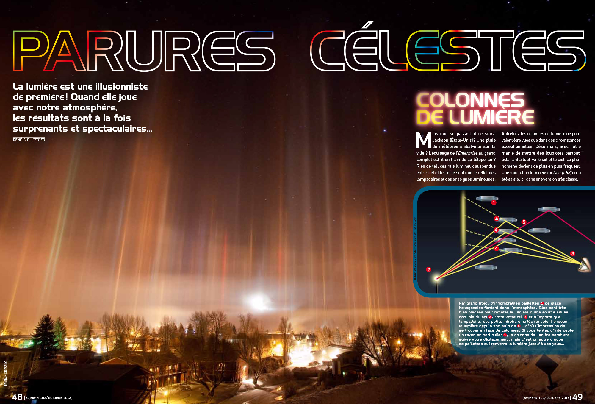 Light Pillars - Science & Vie Junior